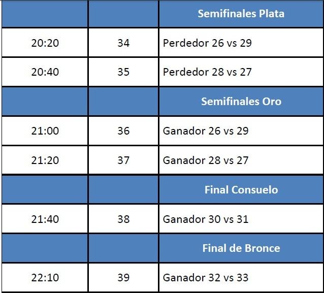 fixture finales1